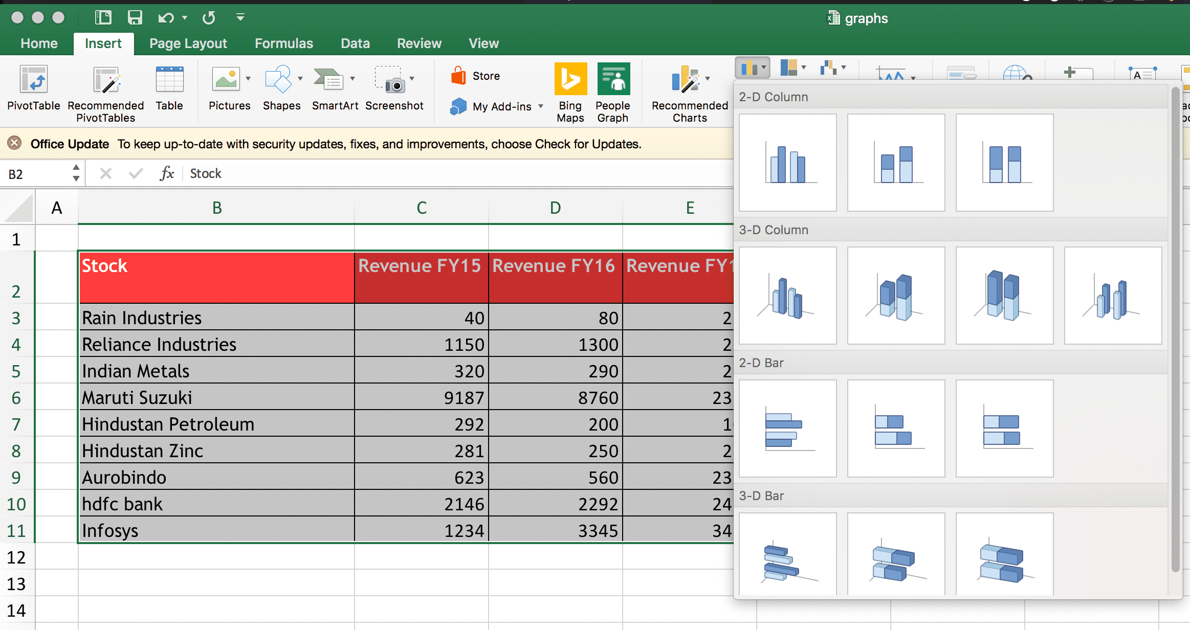 A step-by-step instruction on how to make a chart in Excel