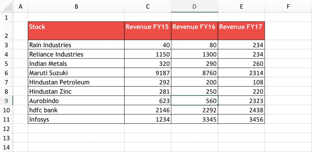 Excel graphs