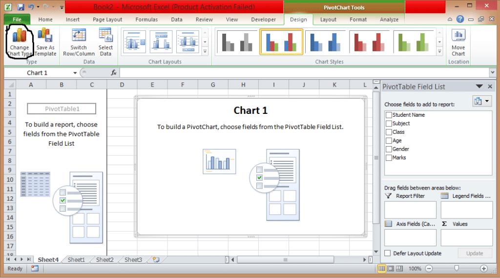 Pivot chart types