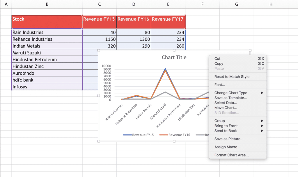 excel chart 5