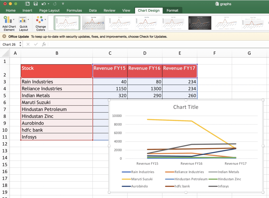 excel chart 9