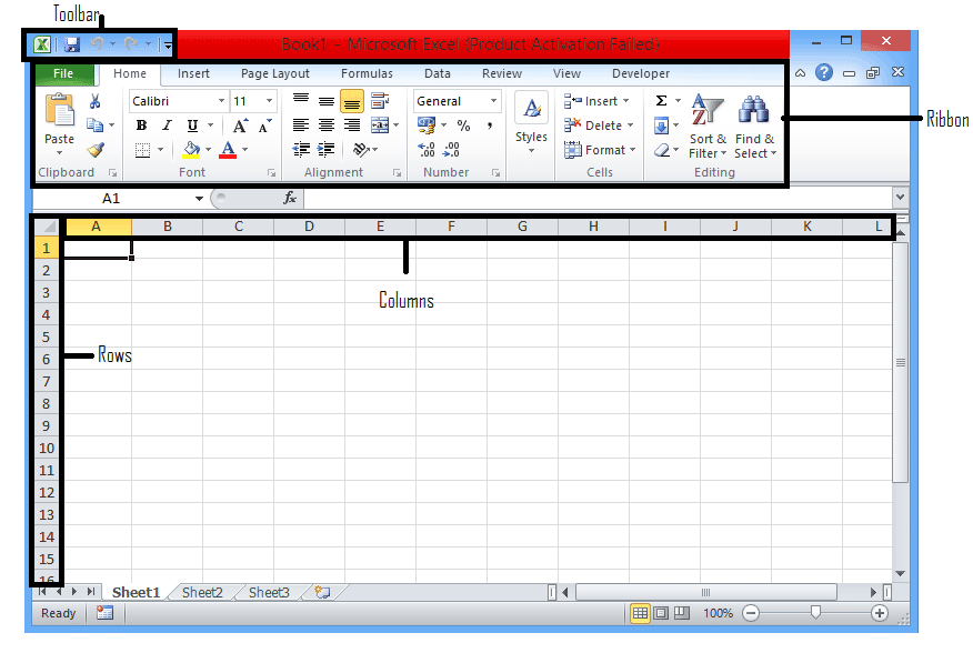 Excel Tutorial | Basic to Advanced