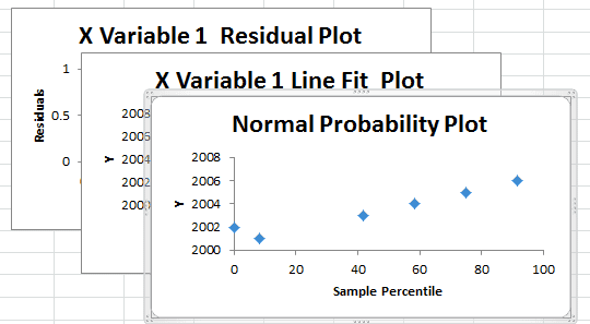 How to add regression analysis in excel