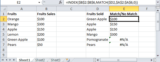 Index & Match function