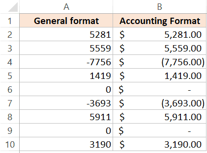 Accounting Format in Excel - Example